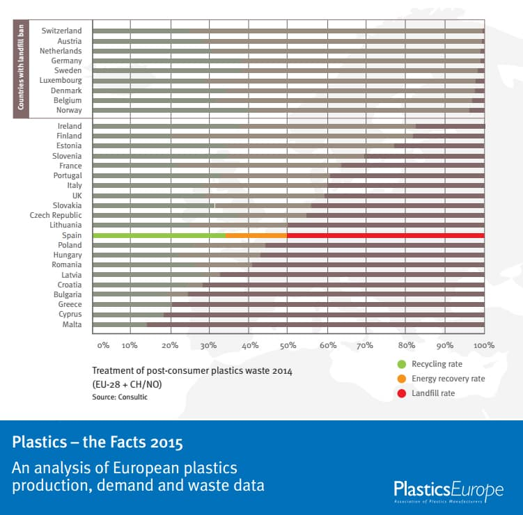 datos-reciclaje-europa